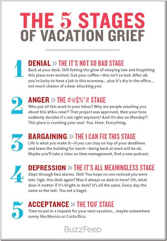 5 stages of Holiday Grief | Words... Quotes | Pinterest | Holidays ...