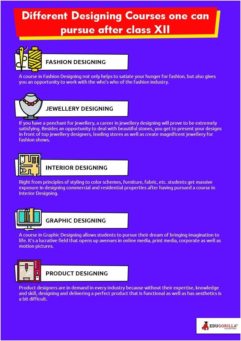 Make Your Future Bright Choose A Design Course After 12th Fashion Designing Course Design Course Design
