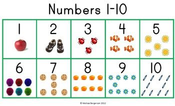 The Number Chart 1 10 Number Chart Printable Numbers Free