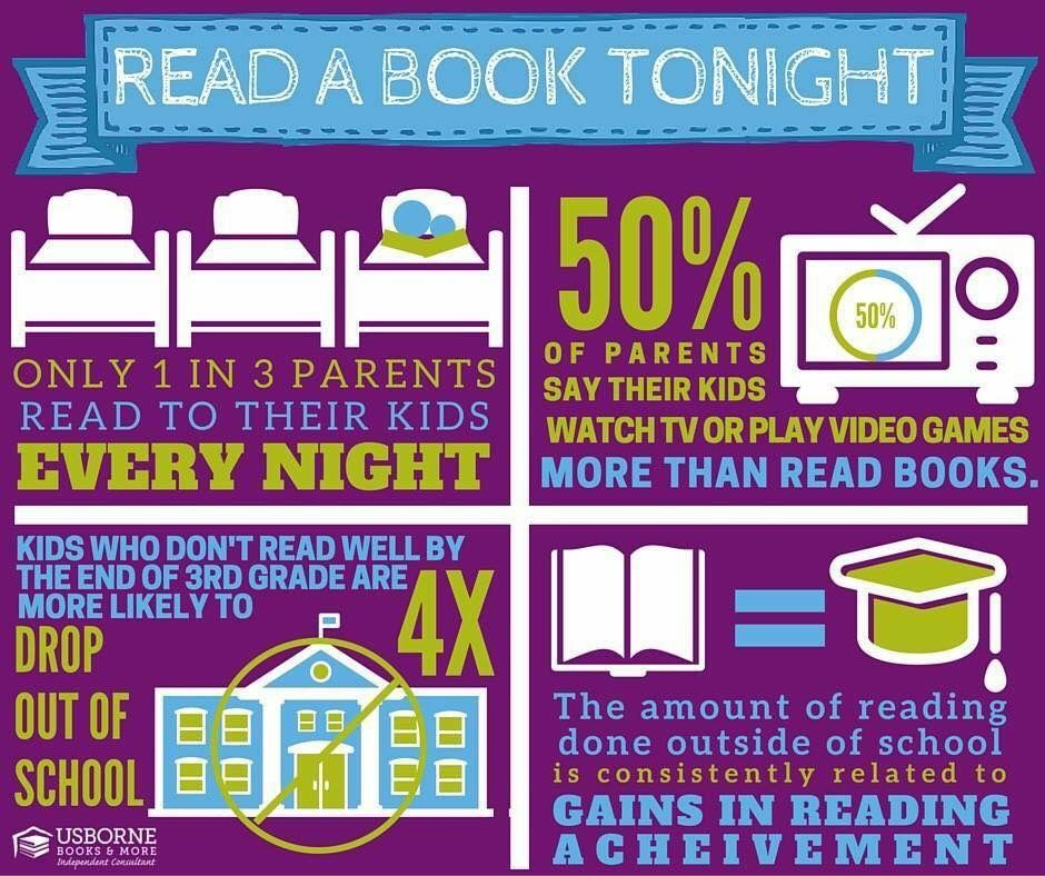 Book companies for school libraries and academic achievement