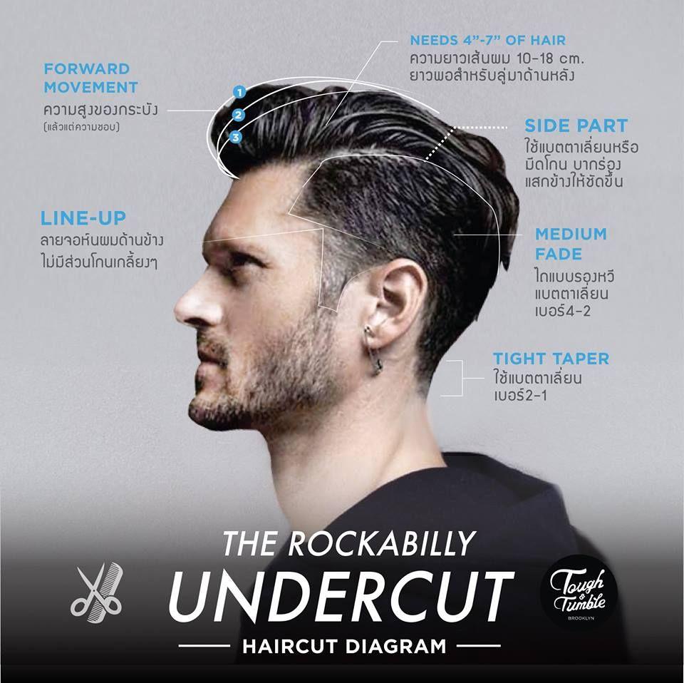 ,THE ROCKABILLY UNDERCUT, Haircut Diagram by T\u0026T