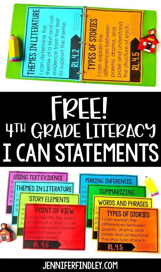 Free I Can Statements – 4th Grade Literacy ELA