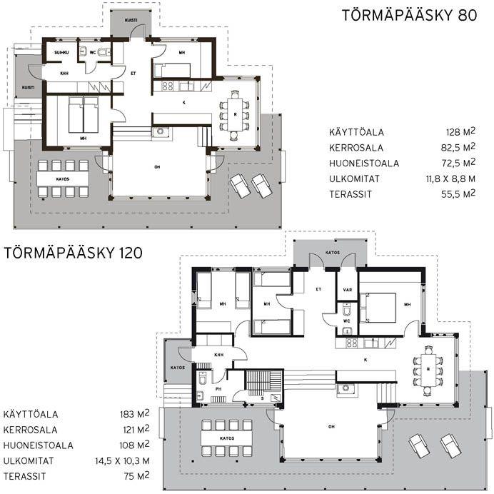 törmäpääsky_pohja