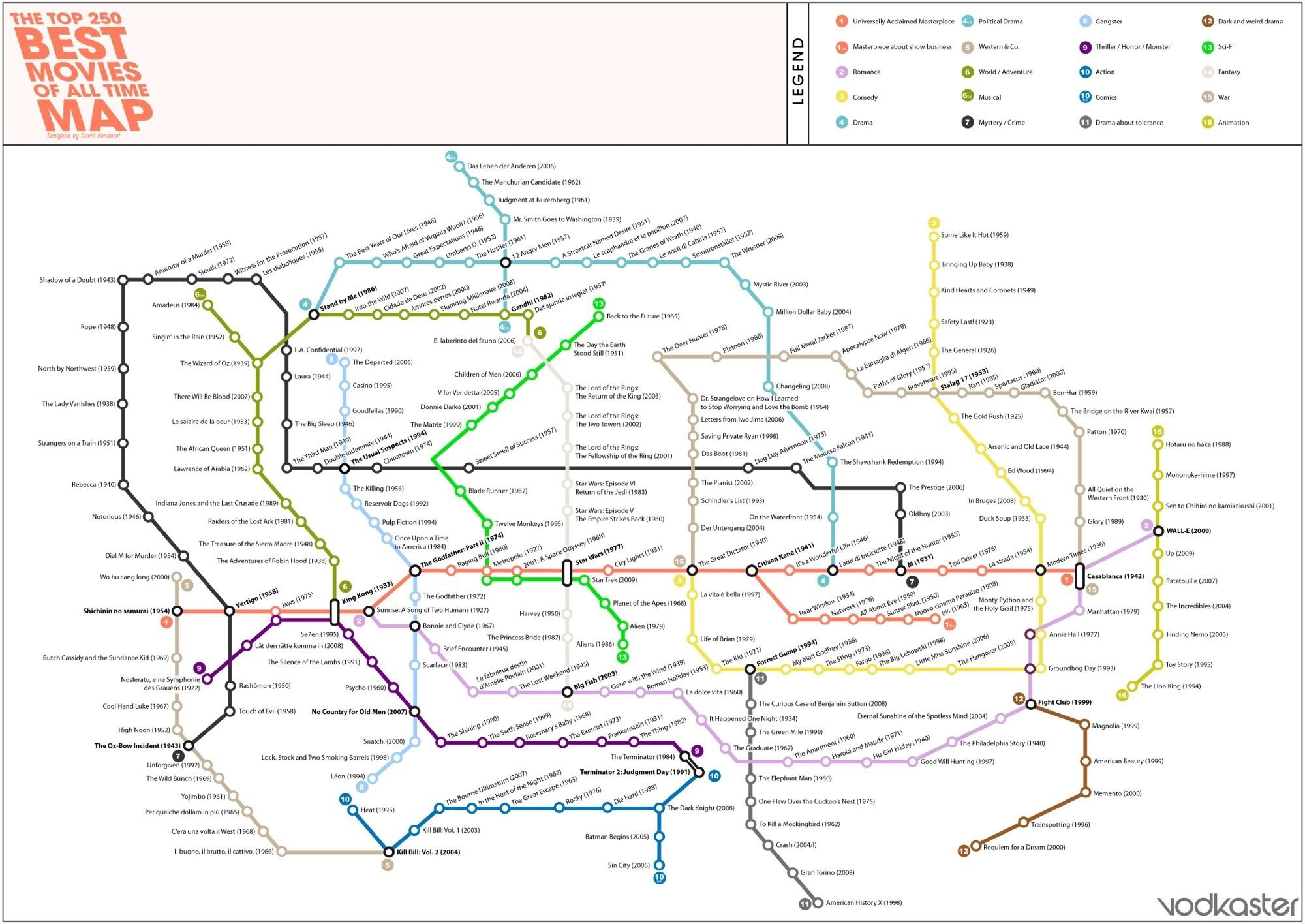 The Best 200 Movies Of All Time Map Movie Map Movie Infographic Good Movies