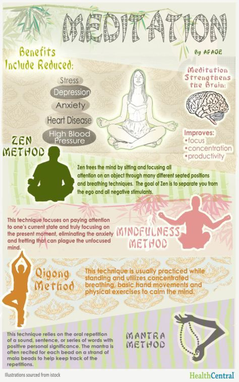 Meditation Infographic - Exactly What Is The # 1 Doctor Recommended Pill to Totally Eliminate Stress & Tension? GO TO THIS LINK to Find Out... http://www.perfecthealthpill.com/laminine.htm