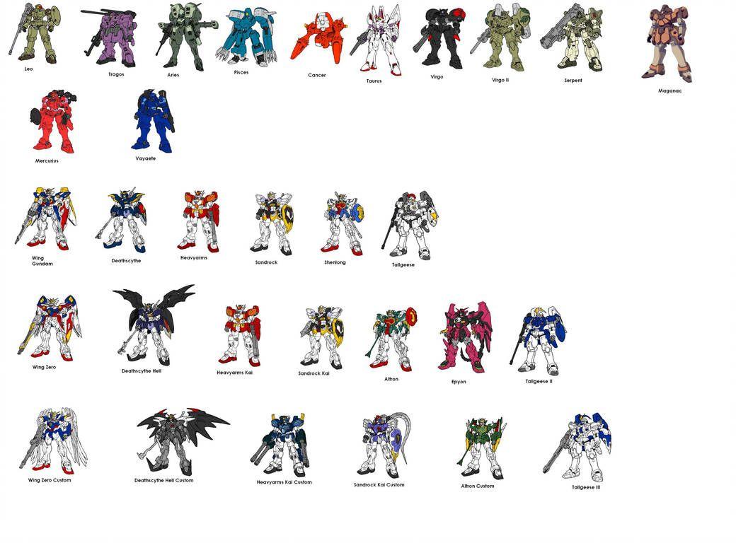 42+ Gundam chart ideas in 2021