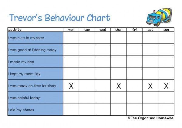 Printable Kids Behaviour Charts  Kids Behavior Charts Behaviour