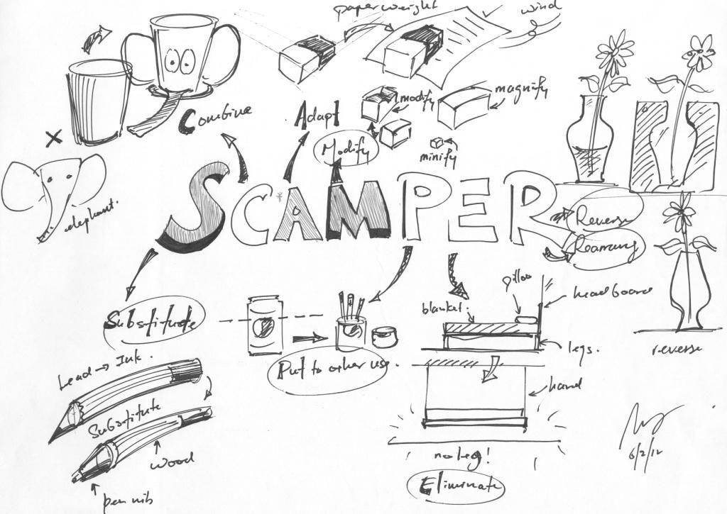 Design Journal SOS: How to Use S.C.A.M.P.E.R. for Idea