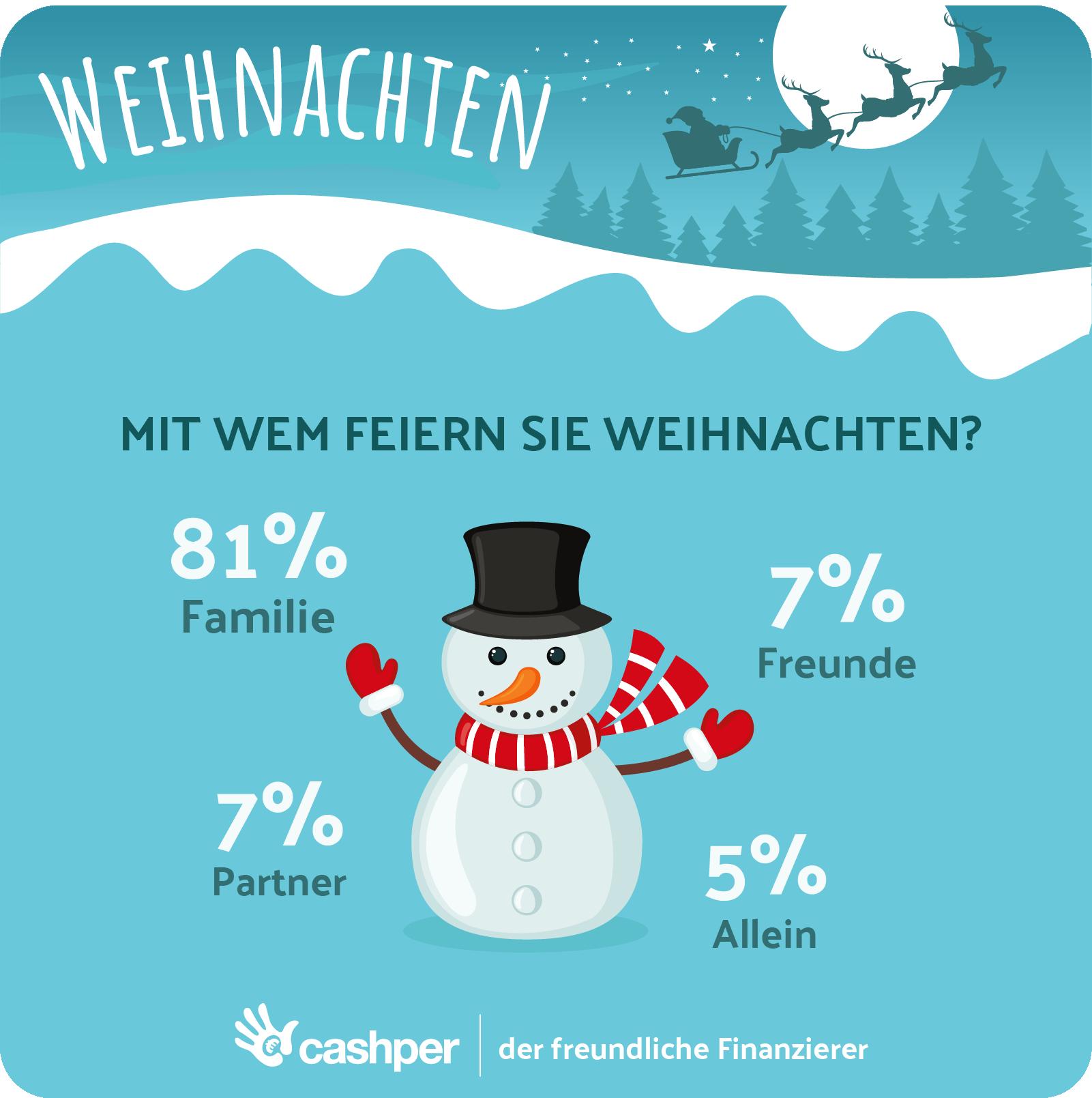 Wie Feiert Man Weihnachten In Deutschland