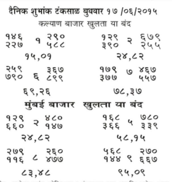 SATTA MATKA GUESSING 143 // Todays Special Matka Chance Free Kalyan
