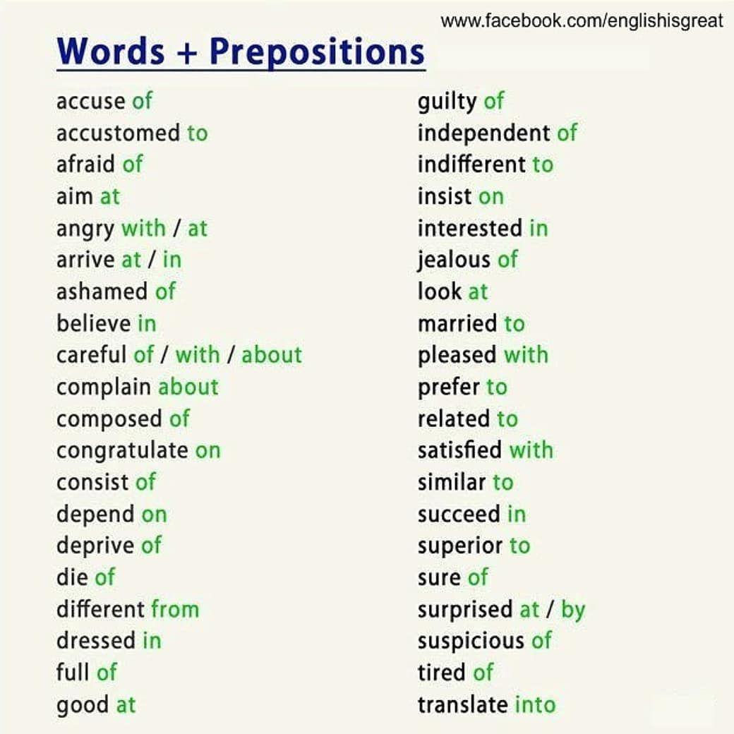Prepositions English En 2020 Ingles Para Principiantes Vocabulario En Ingles Curso De Inglés