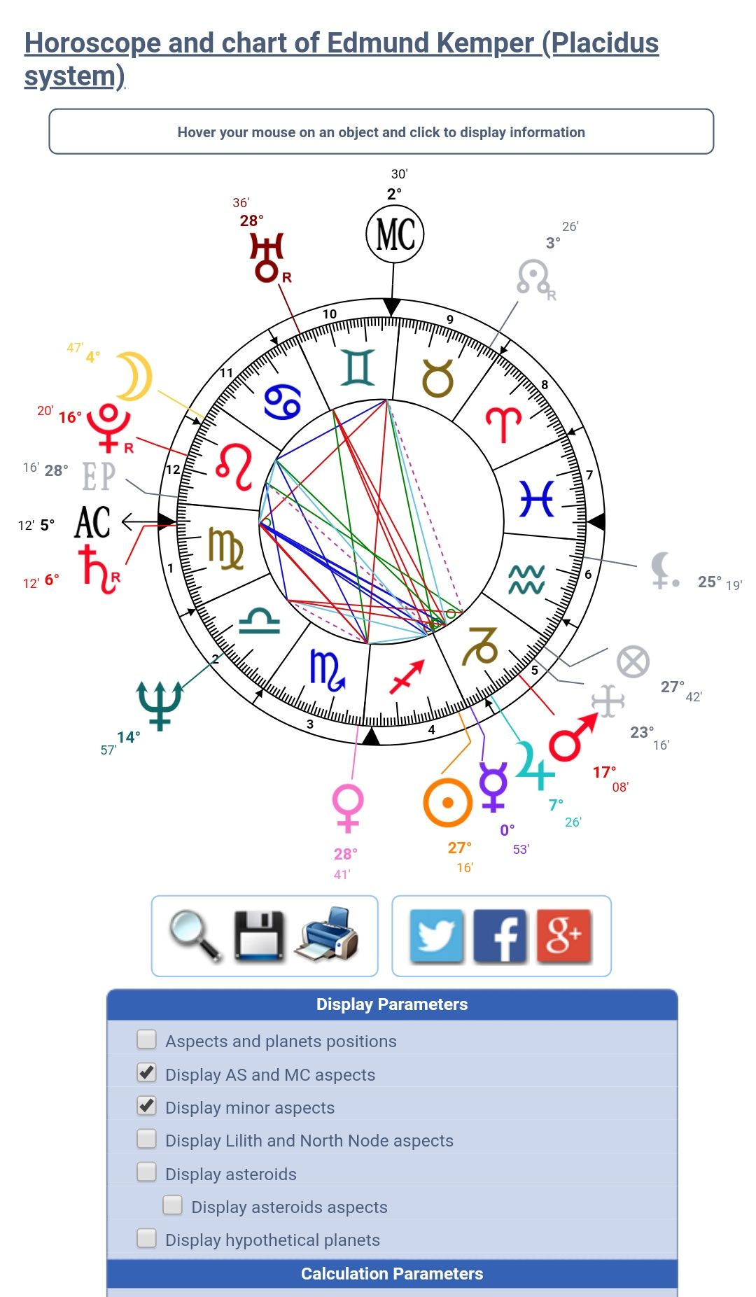 This is Edmund Kemper's birth chart. He is a cold blooded ...