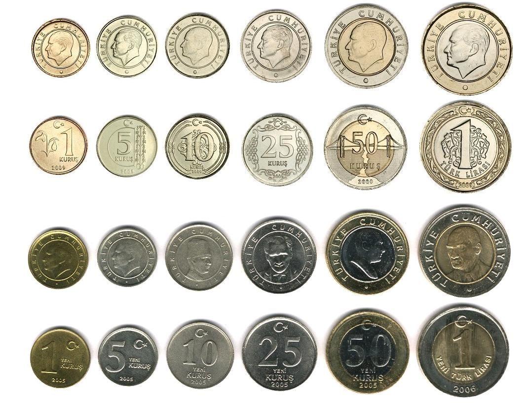 Lira de Turquia Turquía, Monedas, Estambul