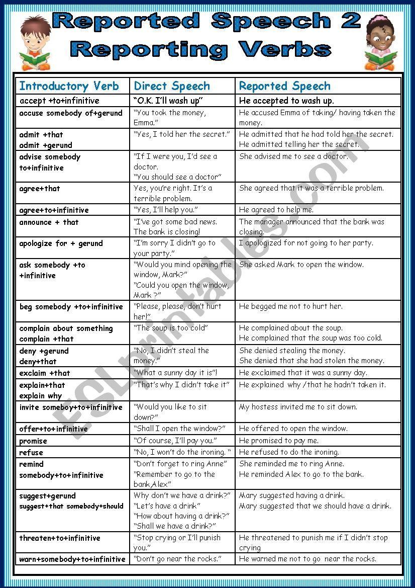 Reported Speech 2 Reporting Verbs Esl Worksheet By Anaisabel001 Reported Speech Speech Verb [ 1169 x 826 Pixel ]
