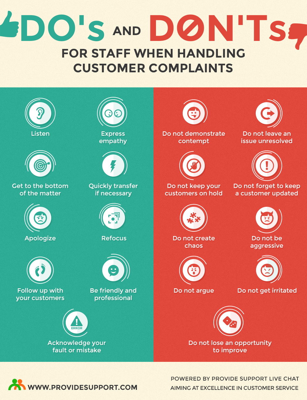best 25  customer complaints ideas on pinterest