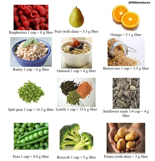 Handy dandy little reference for fiber rich foods