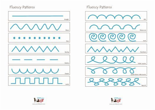 Fluency Patterns to use with a pupil to develop pre ...