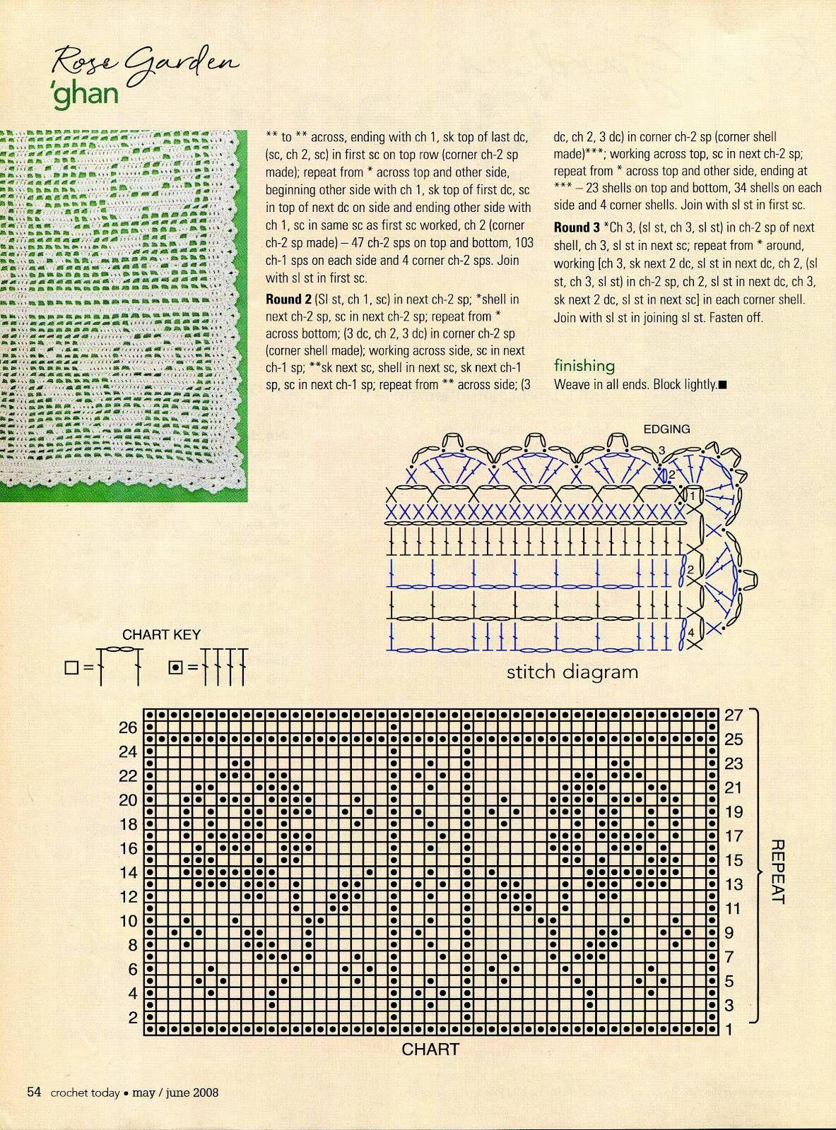 Rose Garden Afghan Crochet Pattern | Afghans | Pinterest