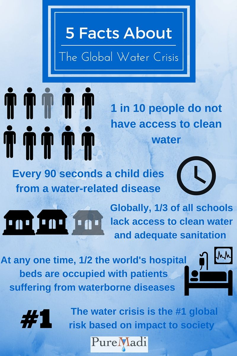 5 facts to know about the water crisis puremadi water