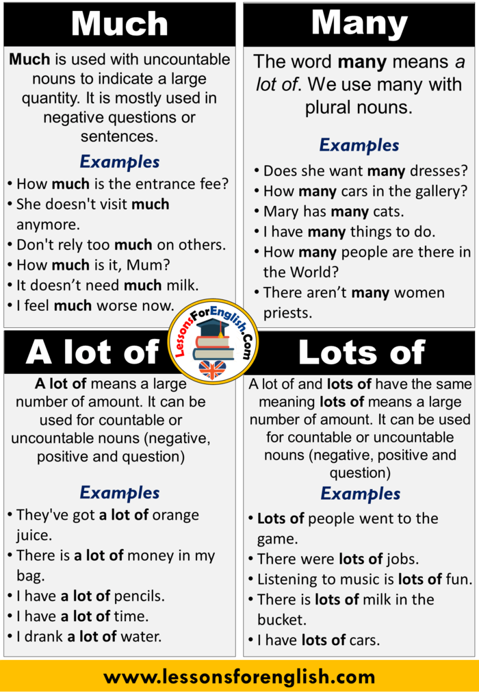 English Using A Lots Of Lots Of Much Many Definition And Examples Using Much And Exa Learn English Words Learn English Vocabulary English Language Teaching