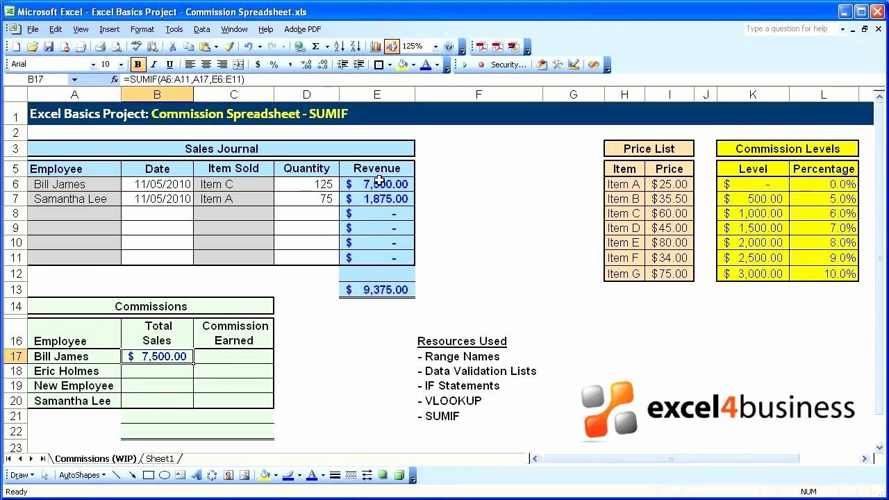 Sales Compensation Plan Template Excel Luxury Excel Basics 019 Project Mission Spreadsheet Spreadsheet Excel Spreadsheets Budgeting Worksheets Free Sales compensation plan template excel