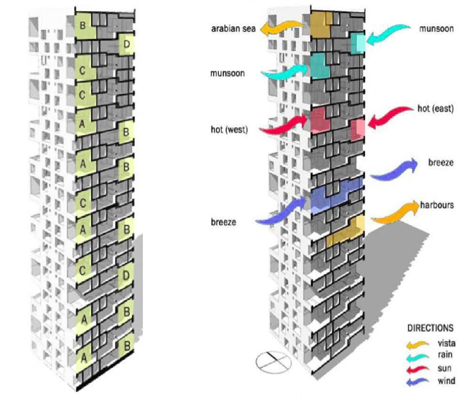 kanchanjunga apartments pesquisa google arch