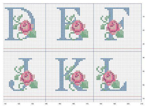 Graficos Ponto Cruz Abecedario Rosas Com Imagens Ponto Cruz