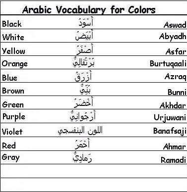 Arabic | Speak it! | Vocabulary words, Learn arabic alphabet, Arabic