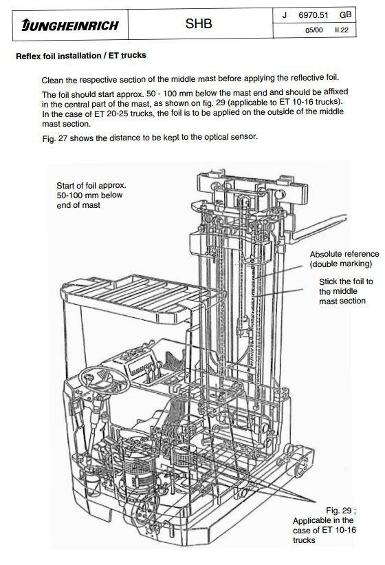 John Deere 216 Wiring Diagram Electrical Circuit Electrical Wiring