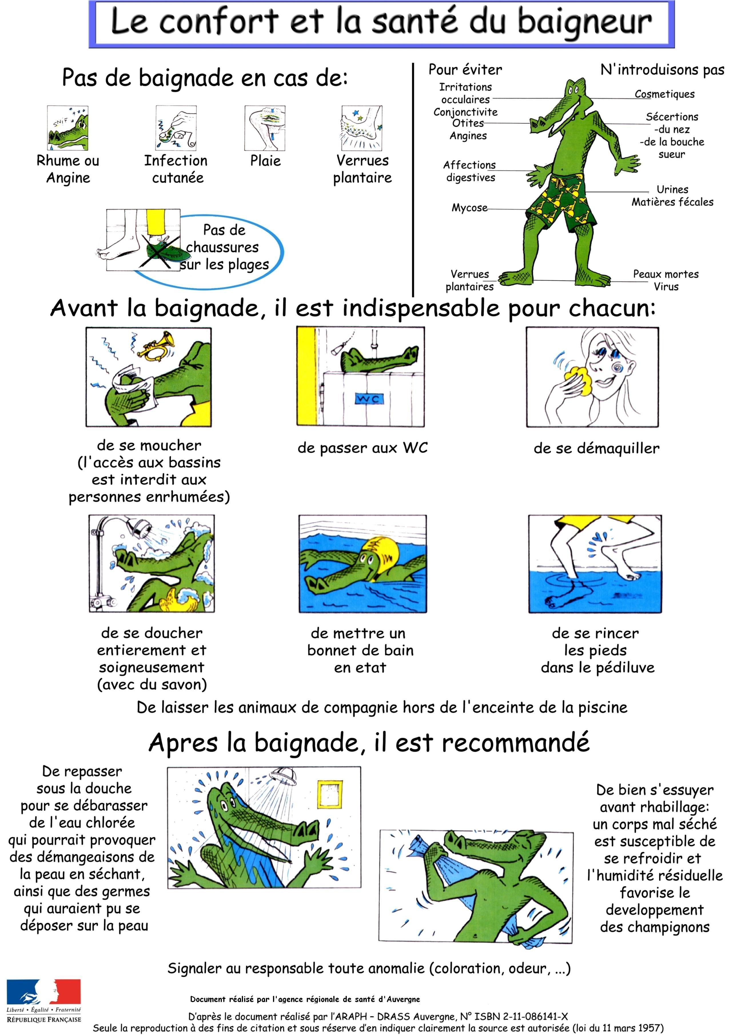 R gles s curit piscine recherche google piscine et for Regle de securite piscine