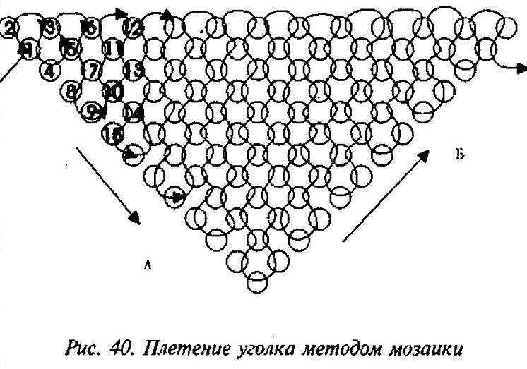 Косынка из бисера схема плетения в картинках