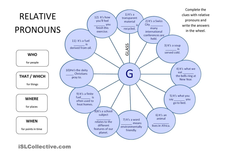 Relative Pronouns Practice