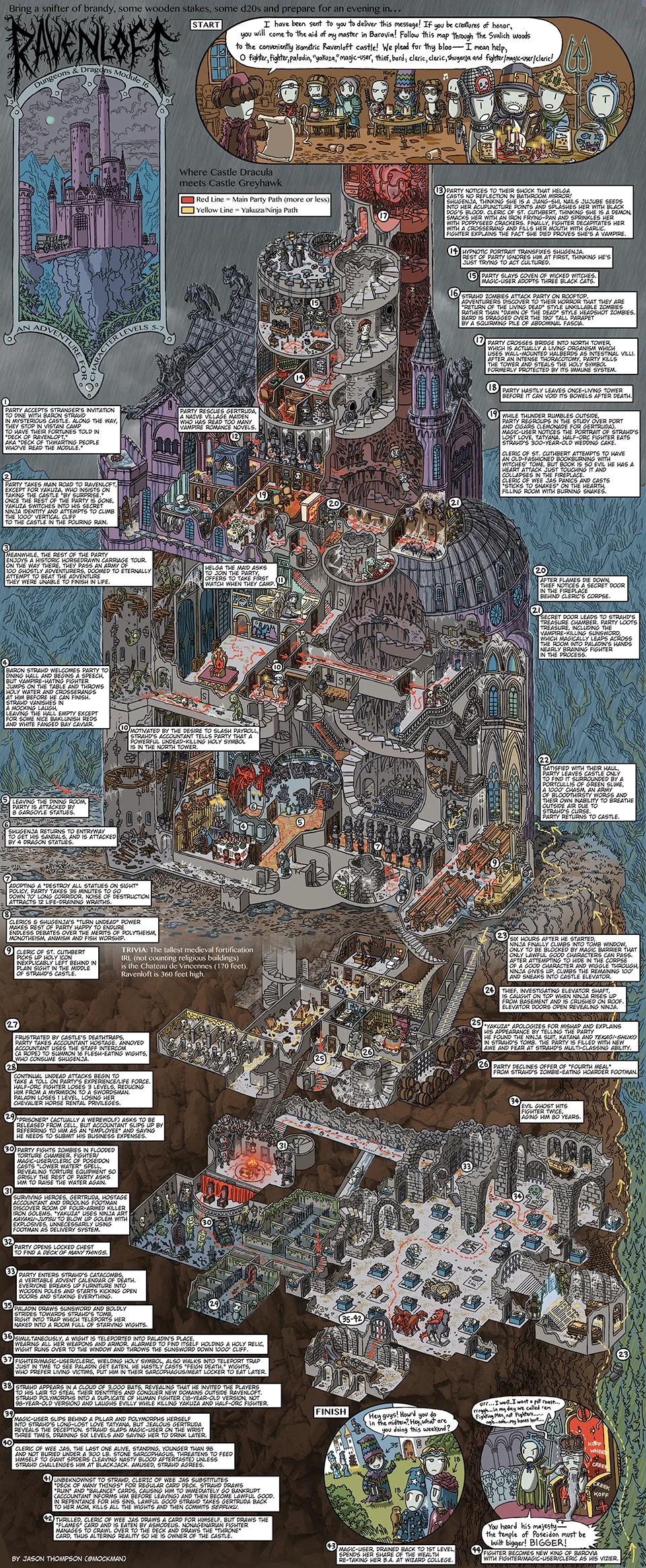 Dungeons Dragons Walkthrough Comics Funfaqs Roleplaying Game Dungeon Maps Fantasy Map