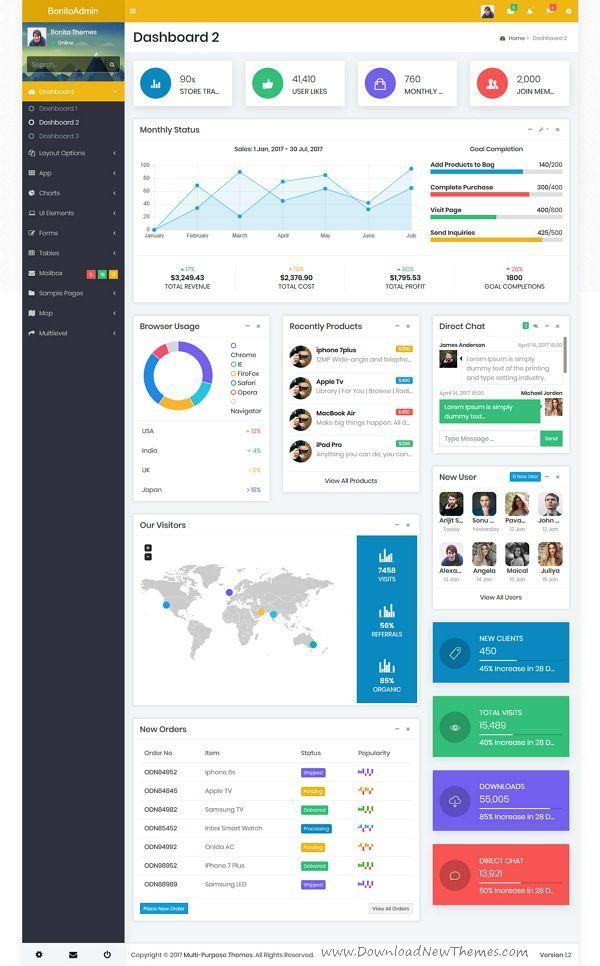 Bonito - Responsive Bootstrap 4 Admin Template Dashboard Bonito - agent contract template