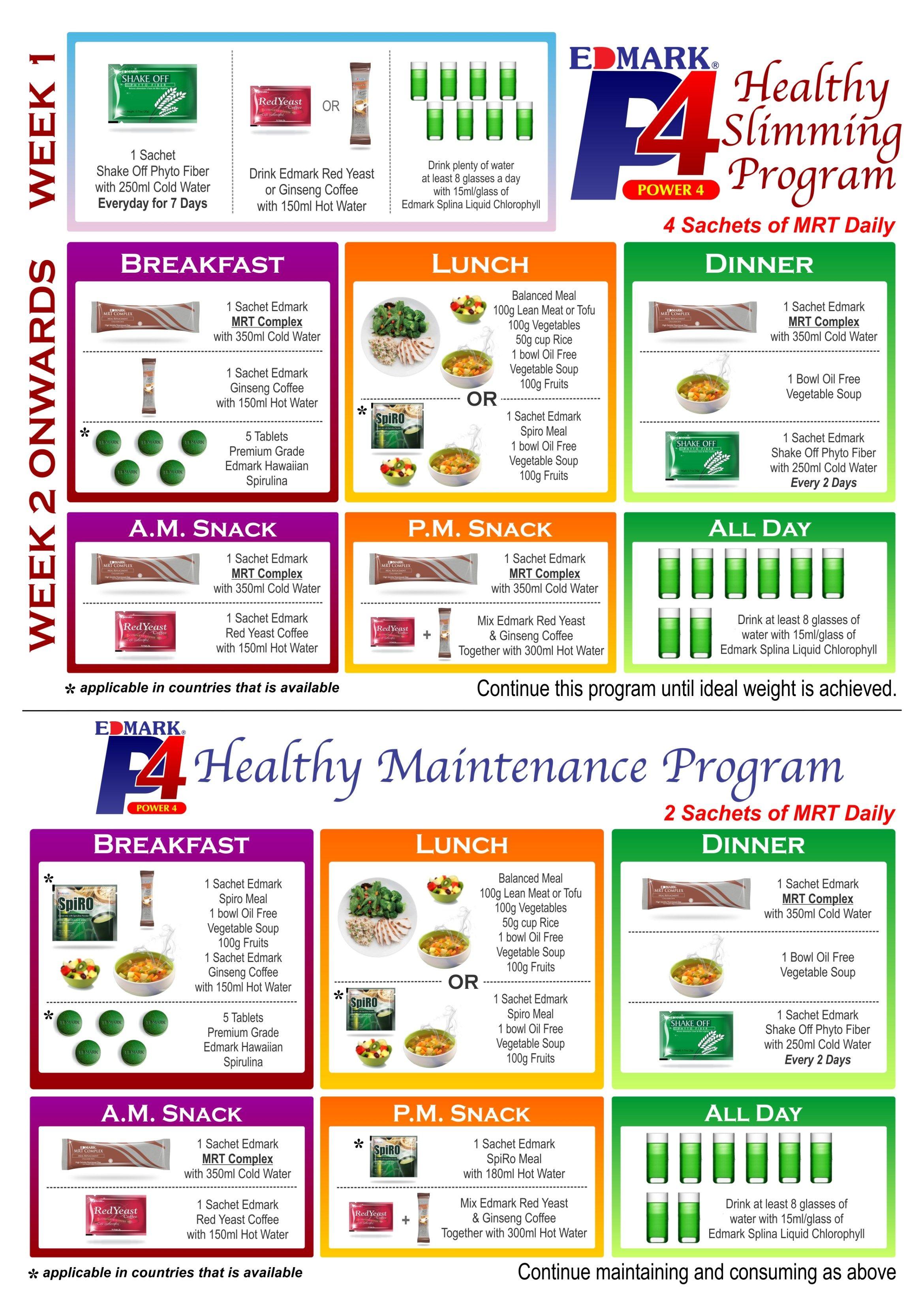 free nigerian weight loss diet plan