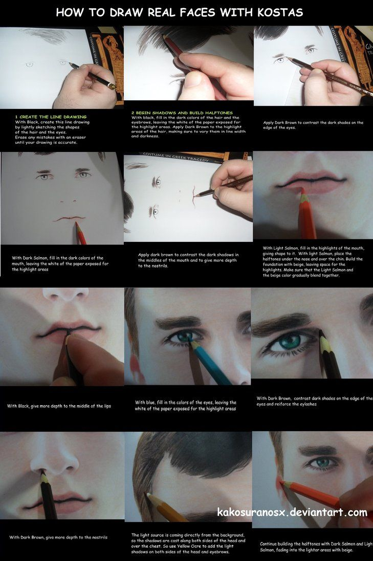 Body piercing areas  Colored Pencil Drawing Tutorial How to draw a boy by kakosuranosx