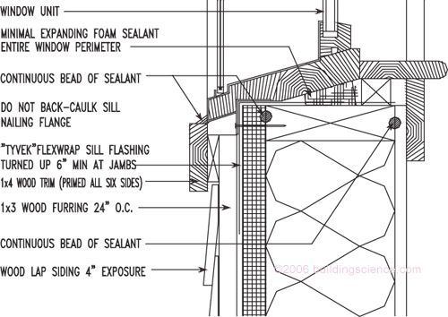 Architectural Window Sills : Window drawing detail passivhaus head and sill