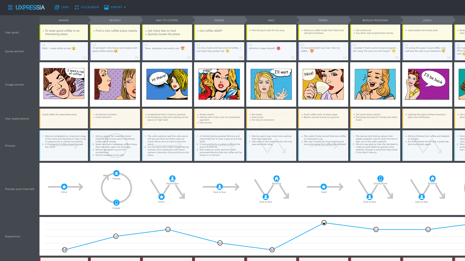 level up email campaigns with customer journey mapping start up