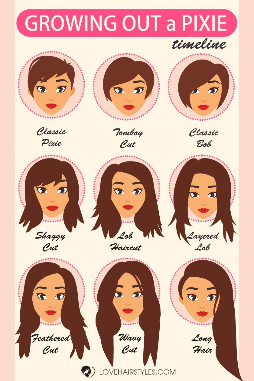 Growing Out A Pixie Your Guide To Making It Easy Lovehairstyles Com Growing Out Short Hair Styles Growing Your Hair Out Growing Out Hair