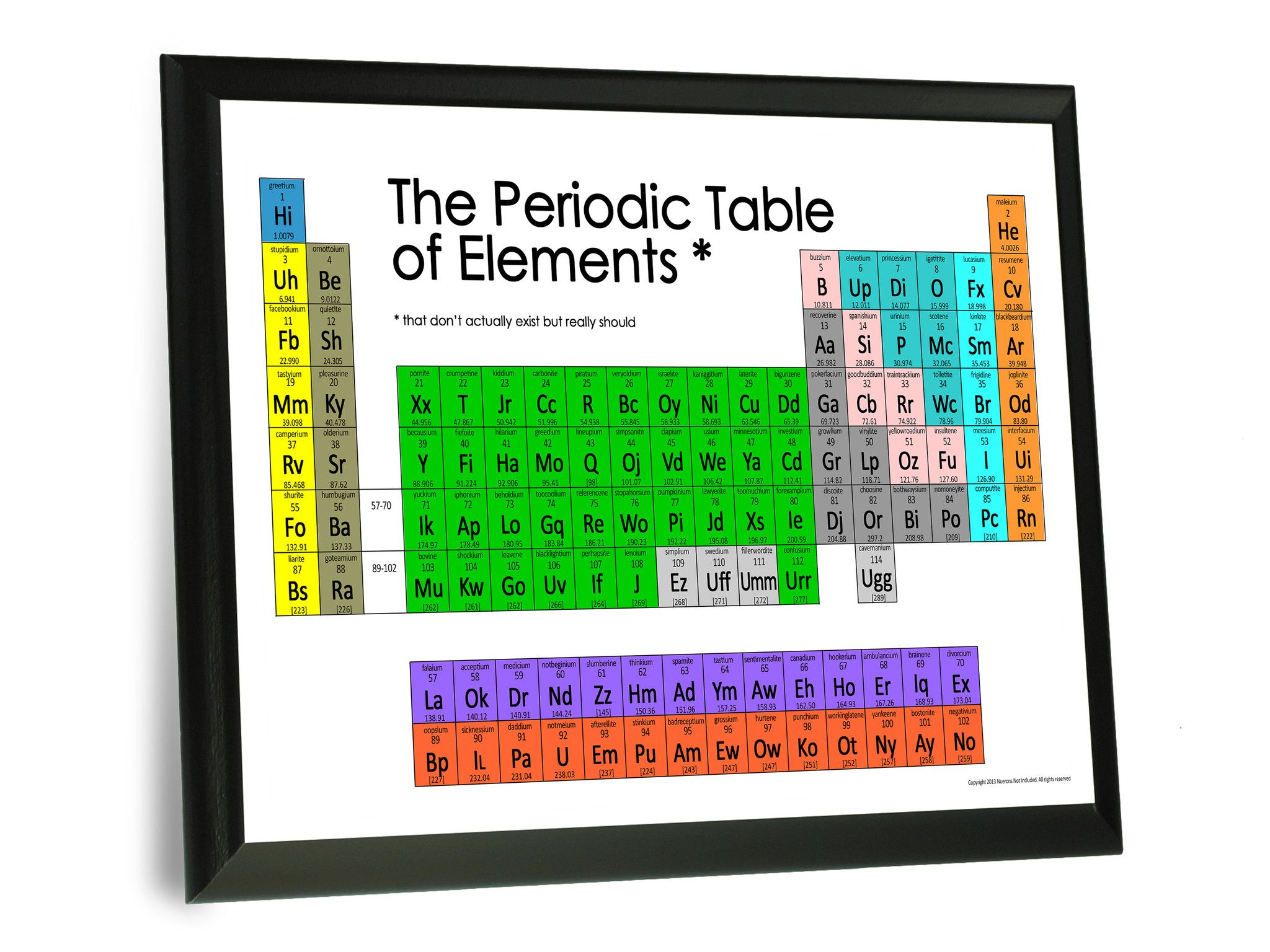 Funny Periodic Table Of Elements Typography Wall Plaque Periodic