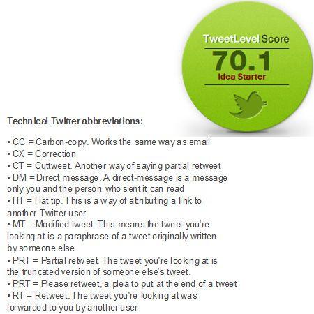 Tips On Twitter Abbreviations Social Media Sayings Reading