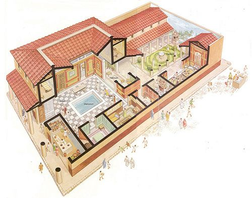 Roman house domus with atrium and peristyle design for Roman style house plans