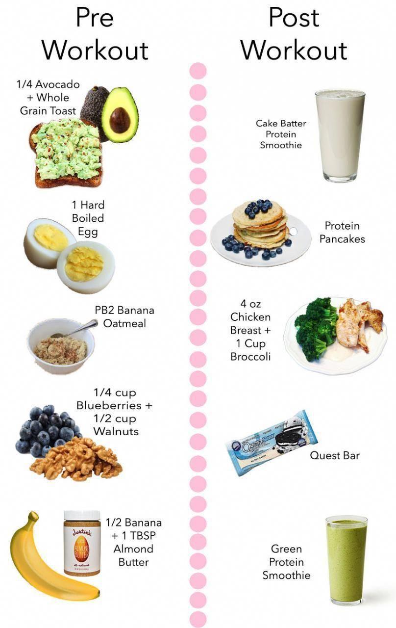 mancare pentru scadere in greutate