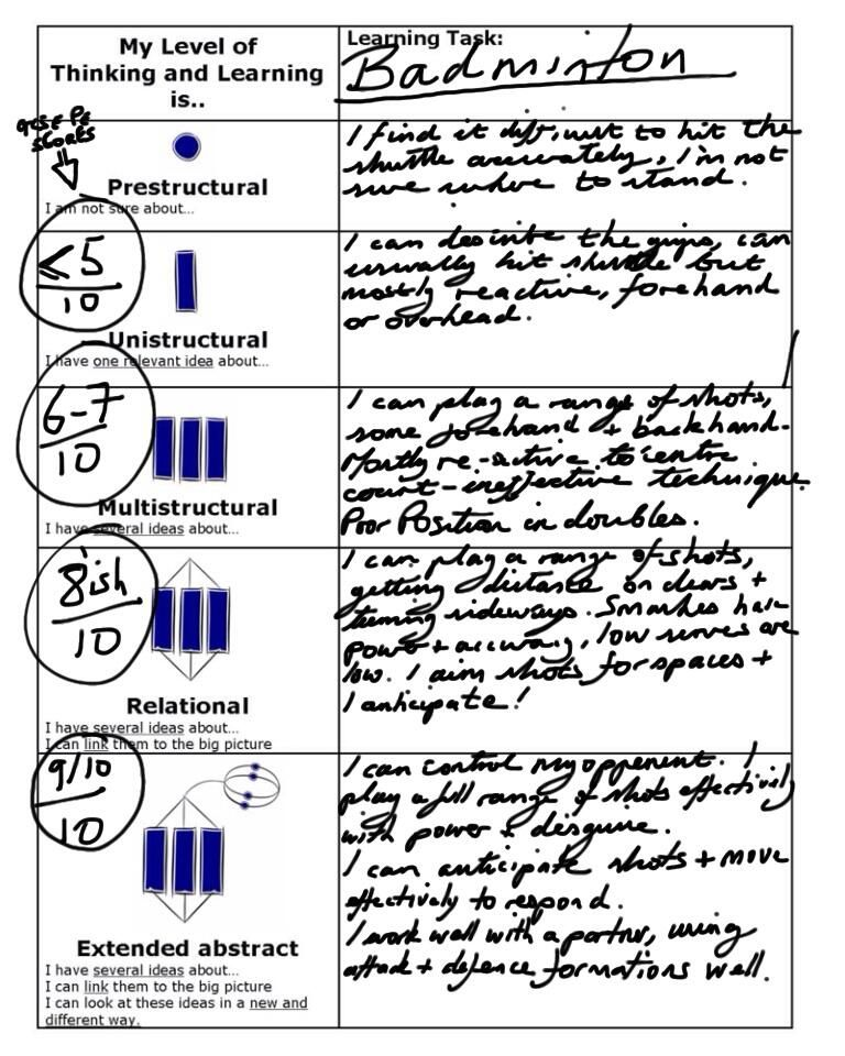 I Horner McsImh Feb  Myinkflow Solotaxonomy Now Full Page