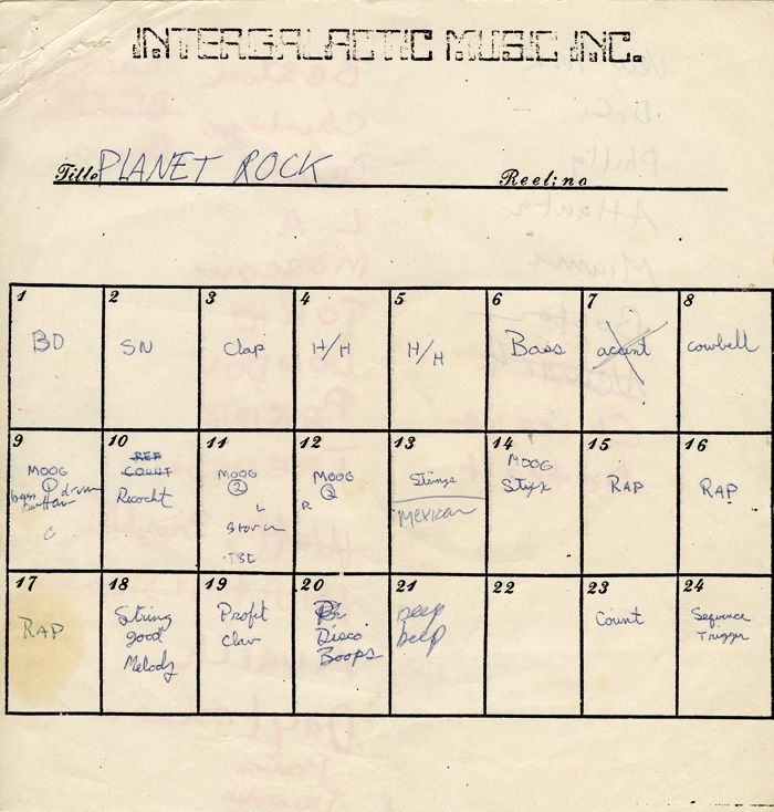 The original track sheet for 'Planet Rock' and 'Play At Your
