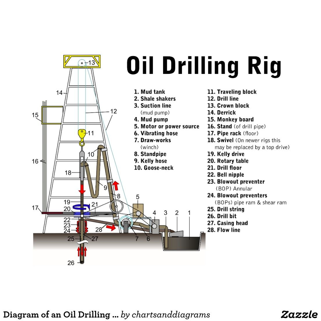 S Search Q Oil Rig Pictures