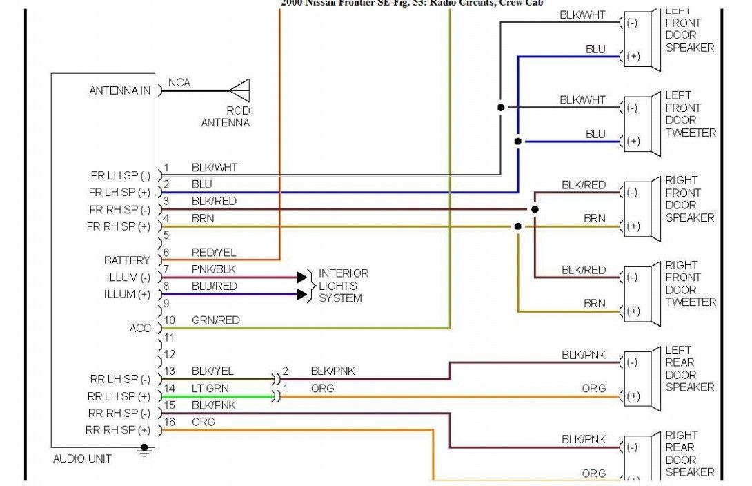8 Nissan Frontier Engine Wiring Diagram In 2020 Nissan Altima 2006 Nissan Altima 2007 Nissan Altima