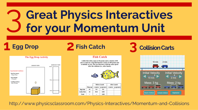 Get Your Students Engaged With These Great Interactive Physics