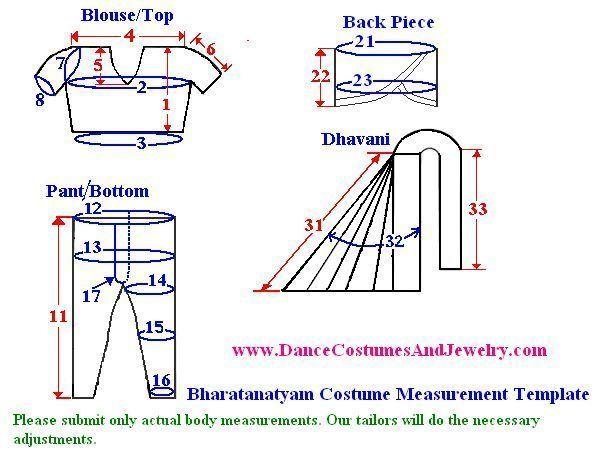 099fdee47bac3 Bharatanatyam or Kuchipudi costume stitched from Art silk material ...