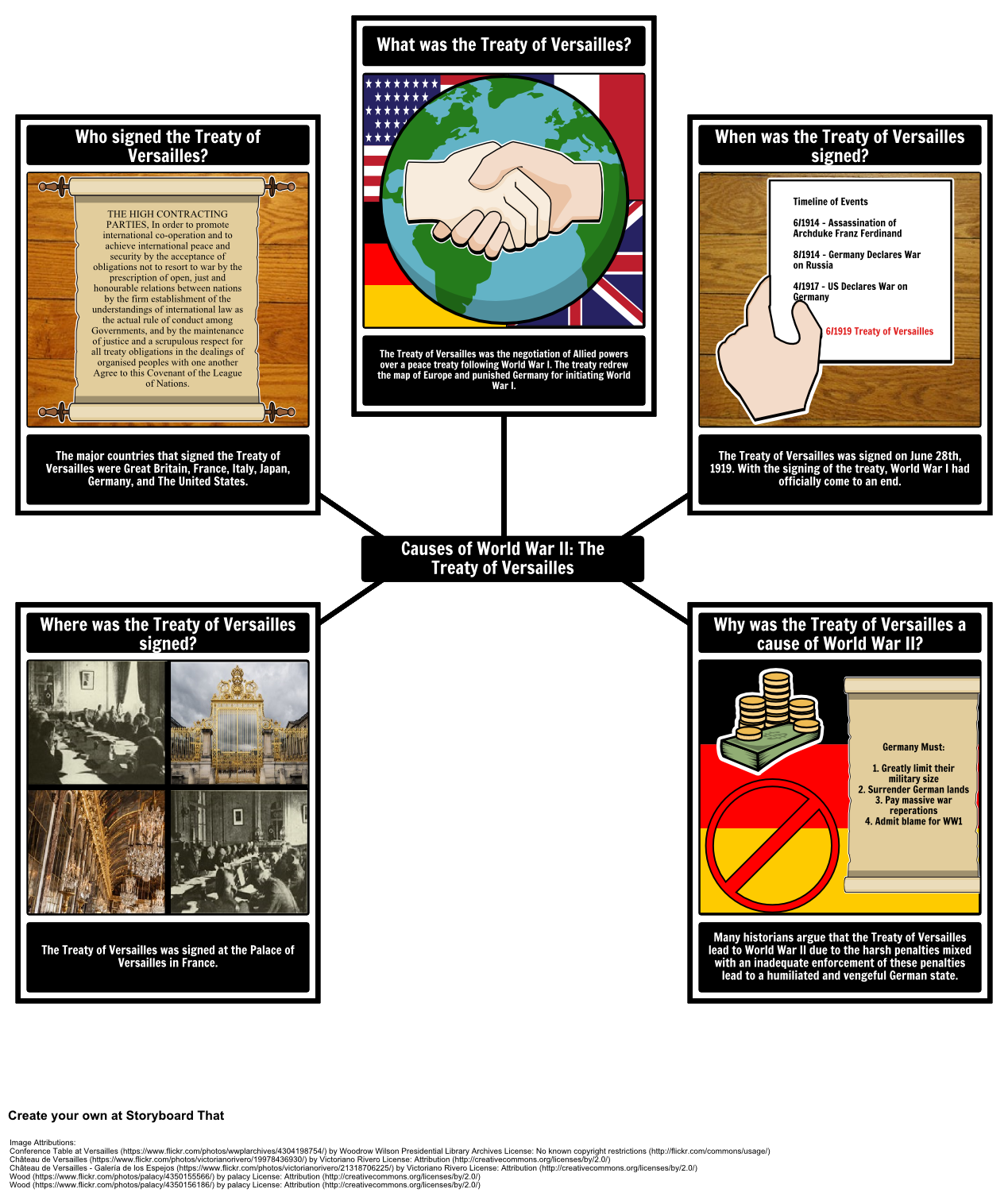Wwii Introduction